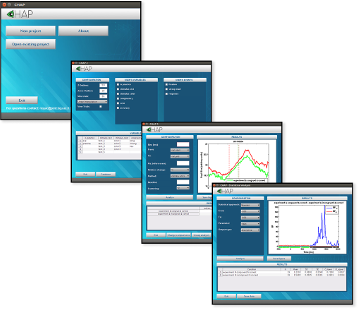 CHAP: Open Source Software for Processing and Analyzing