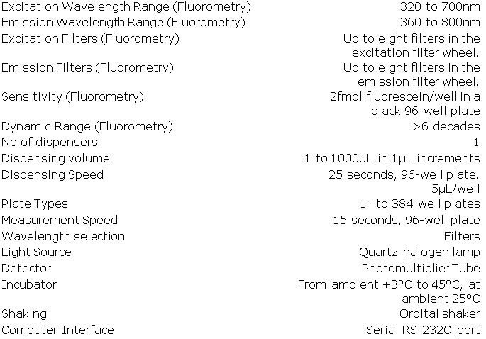 2 Elisa spec- PhotoED.png