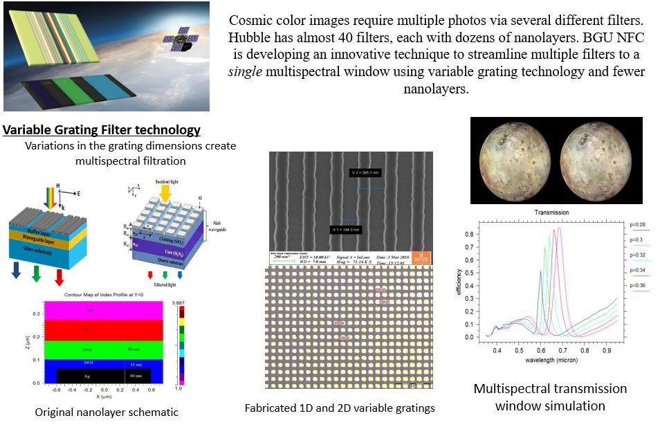 Nano-Grating Multispectral Windows for Space Applications.JPG